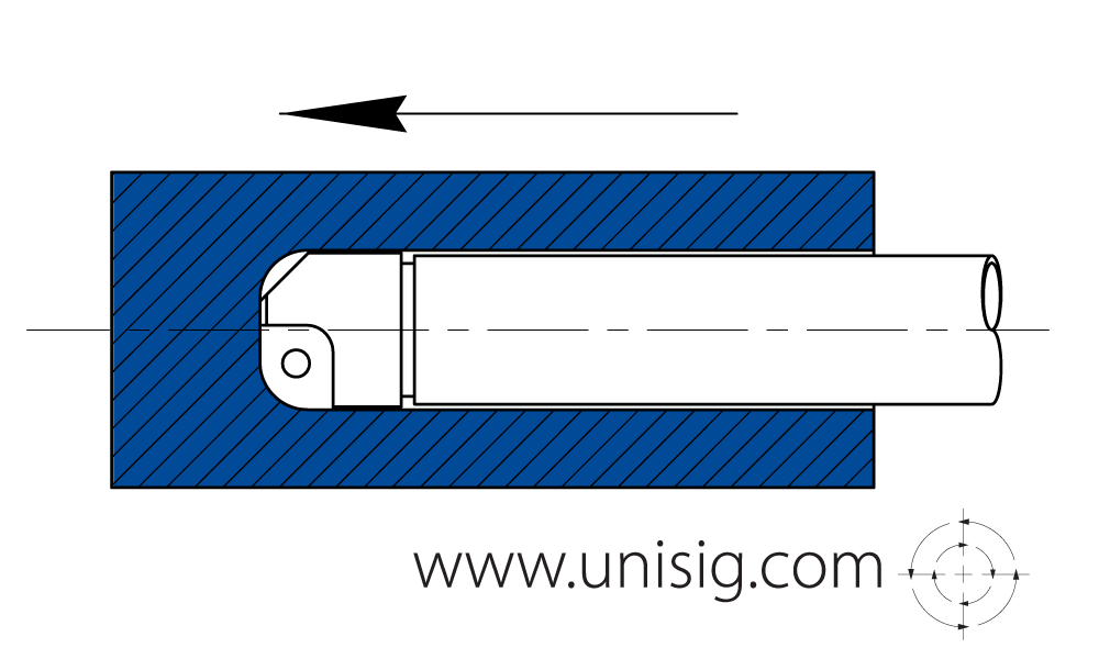 bottom forming diagram