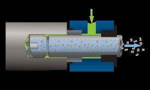 BTA-Deep-Loch-bohren-Diagramm-UNISIG