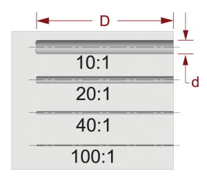 deep-hole-drilling-depth-to-diameter-hole-ratio