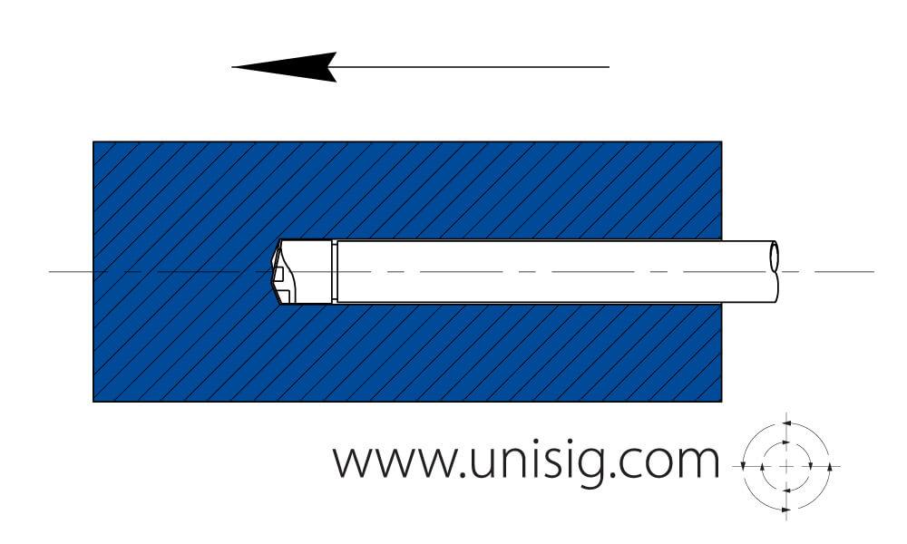 brazed bta tool diagram