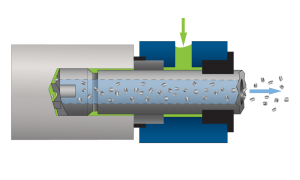 bta-deep-hole-drilling-diagram-UNISIG