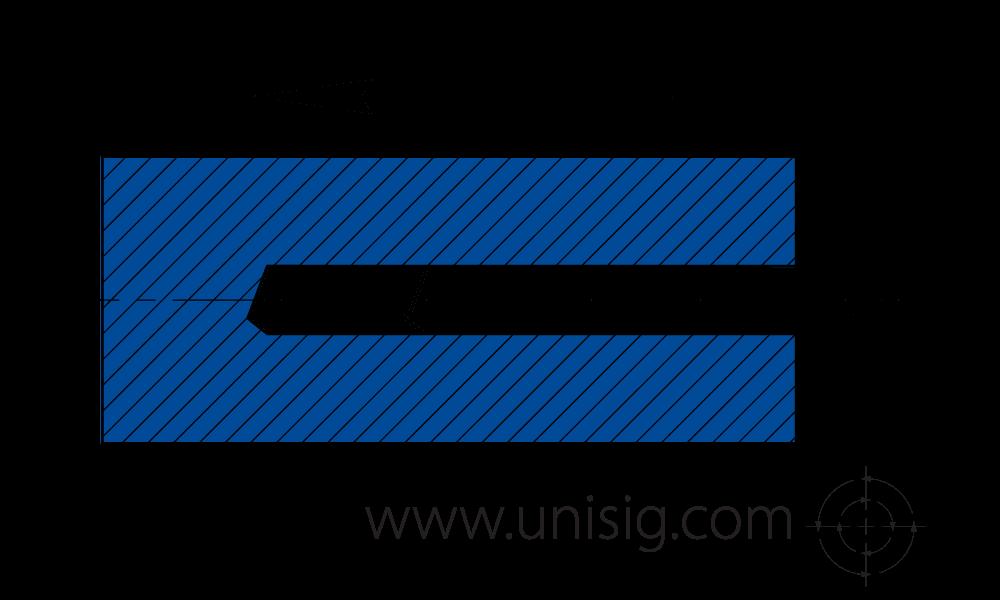 gun drill diagram
