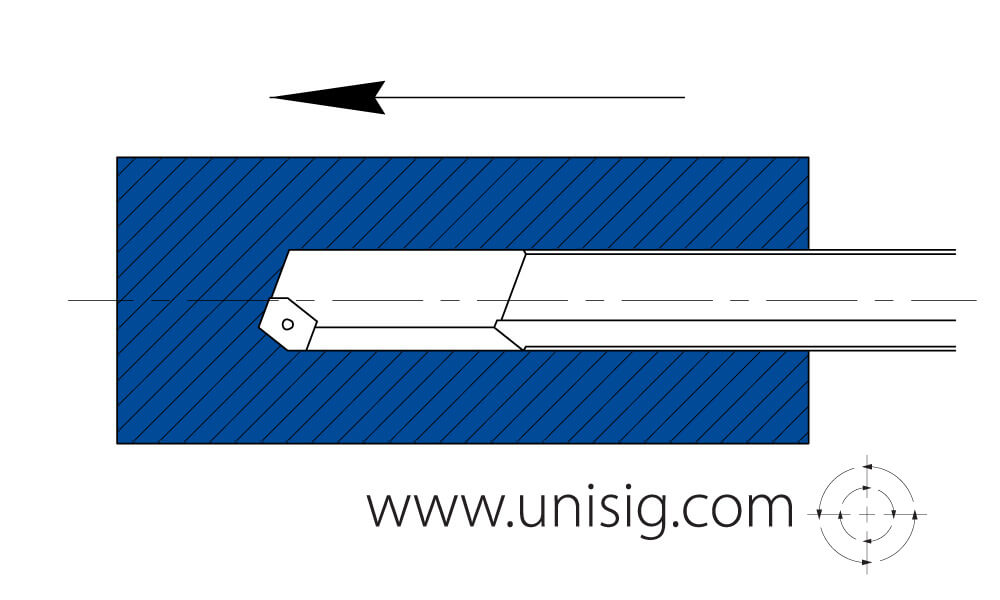 indexable gundrill diagram